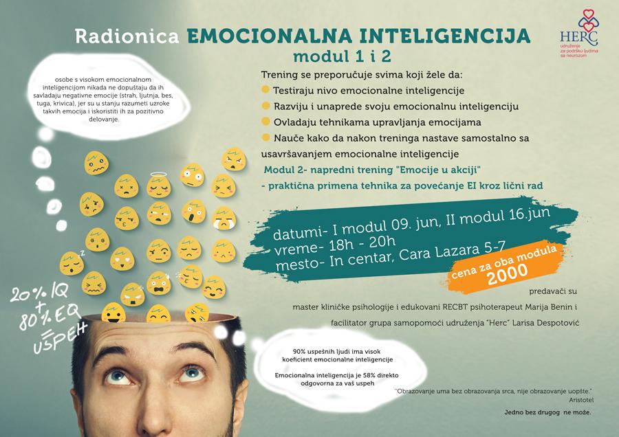 Radionica -Emocionalna Inteligencija